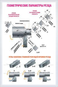 Плакат Геометрические параметры резца (poster-1)