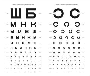 Таблица Сивцева проверка зрения (background-0000245)