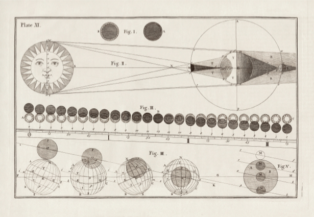 астрономия, астрономическая иллюстрация (map-0000062)