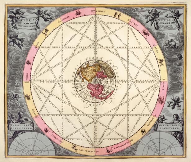 атлас, география, карты, старая карта (map-0000080)