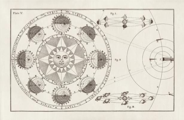 астрономия, астрономическая иллюстрация (map-0000060)